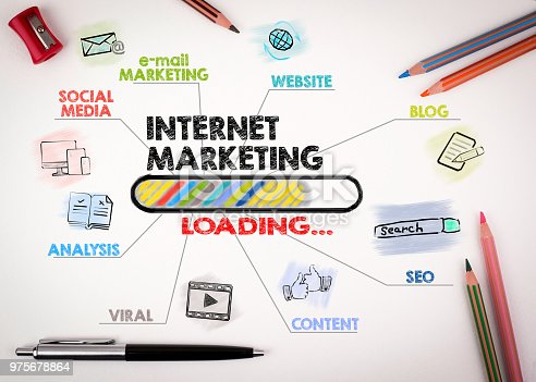 istock internet marketing, technology and advertising concept 975678864