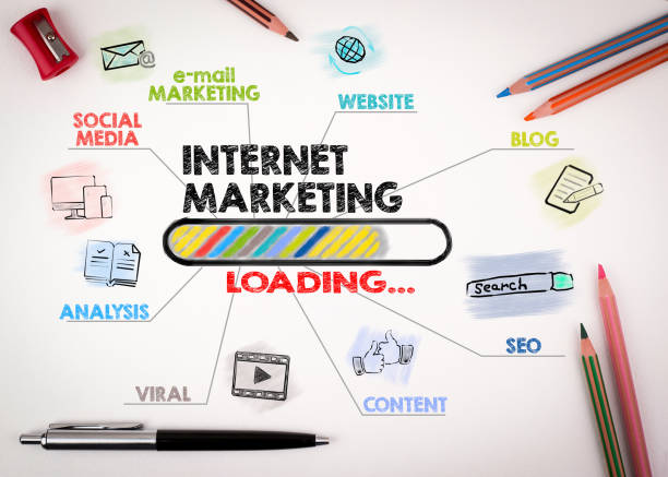 internet marketing, technology and advertising concept - digital marketing stock photos and pictures