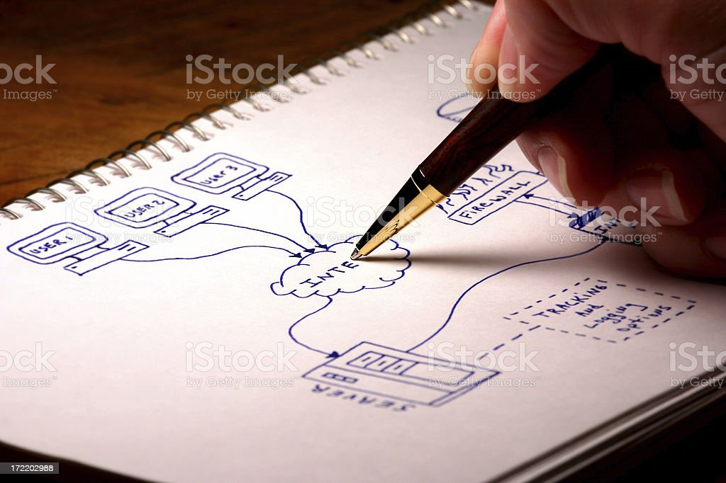Internet / Networking Diagram royalty-free stock photo
