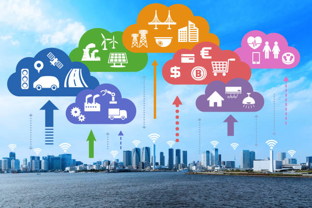 internet of things(iot) and cloud computing concept. smart city. cyber-physical systems(cps). - transportation icons stock photos and pictures