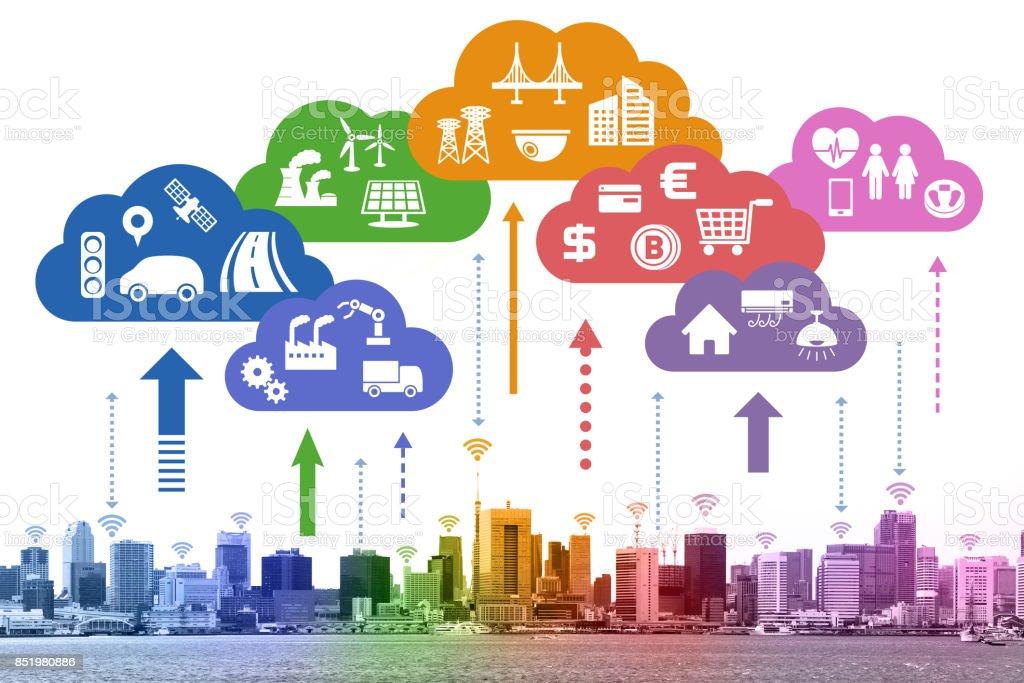 Internet Things(IoT) und Cloud Computing-Konzept. Smart-City. Cyber-Physikalische Systems(CPS). - Lizenzfrei Abstrakt Stock-Foto