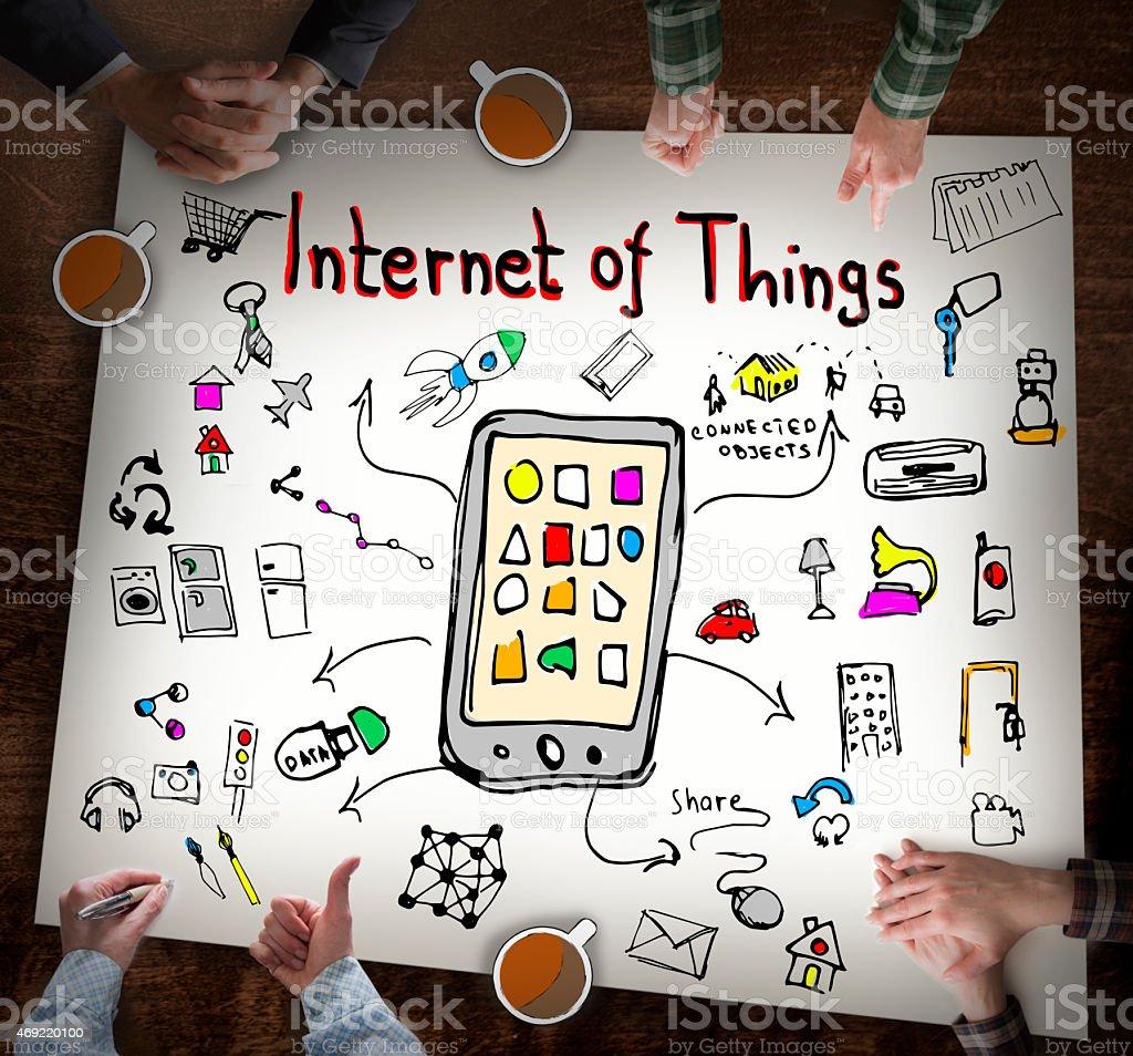 Internet Dinge Konzept  - Lizenzfrei 2015 Stock-Foto