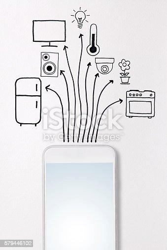 istock Internet Of Things 579446102