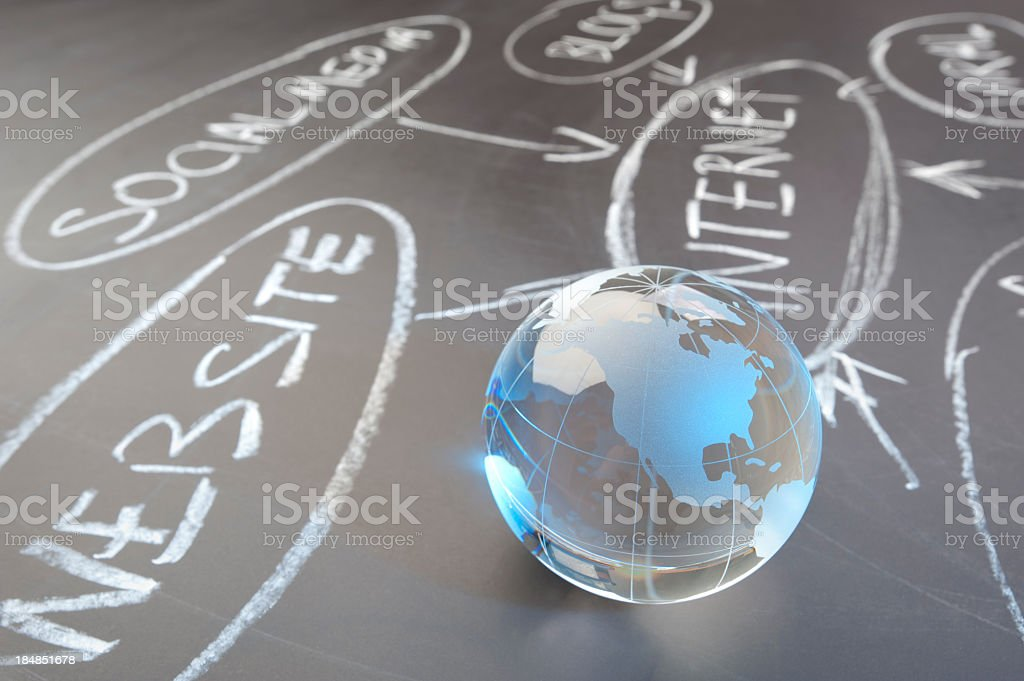 Internet strategy flowchart on a chalk board stock photo