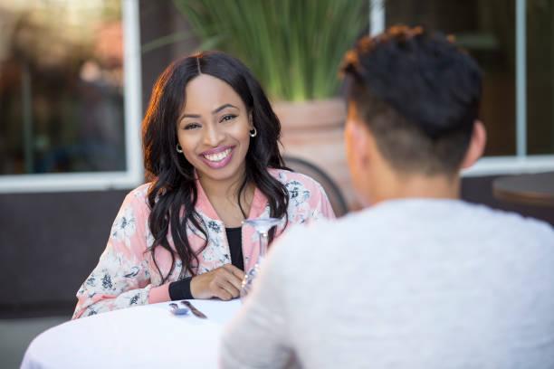 Dating Liste kerala