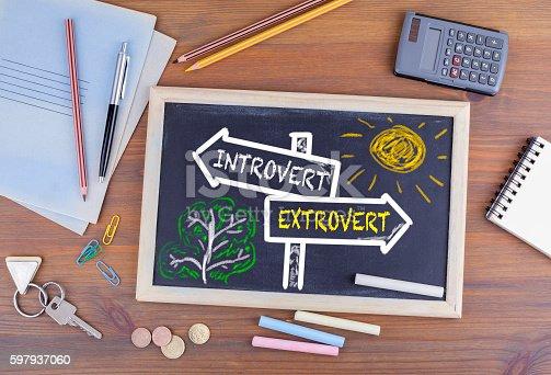 Introvert - Extrovert signpost drawn on a blackboard