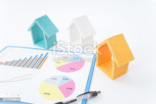 684793898 istock photo investment in real estate image 934530914