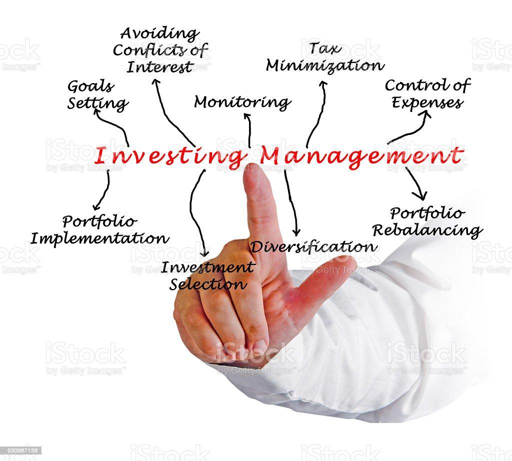 Investment Management stock photo