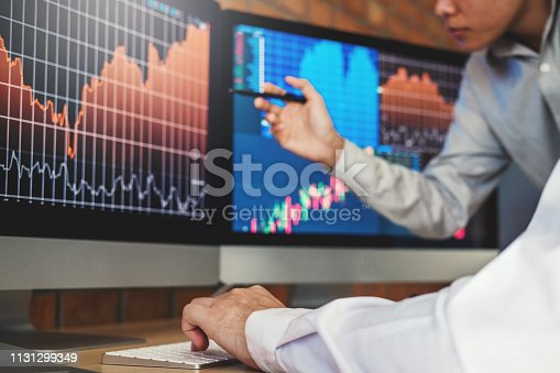 1131299321 istock photo Investment stock market  Entrepreneur Business Team discussing and analysis graph stock market trading,stock chart concept 1131299349