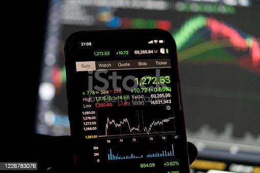 Investment theme stockmarket and stock candle chart