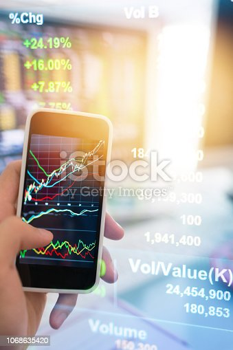 1061121998istockphoto Investment theme stockmarket and finance business analysis stockmarket with digital tablet 1068635420