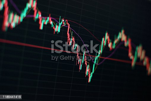 896567272istockphoto Investment, trade, stock, finance and analysis concept. Business chart with uptrend line graph, bar chart and stock market on blue color background 1185441415