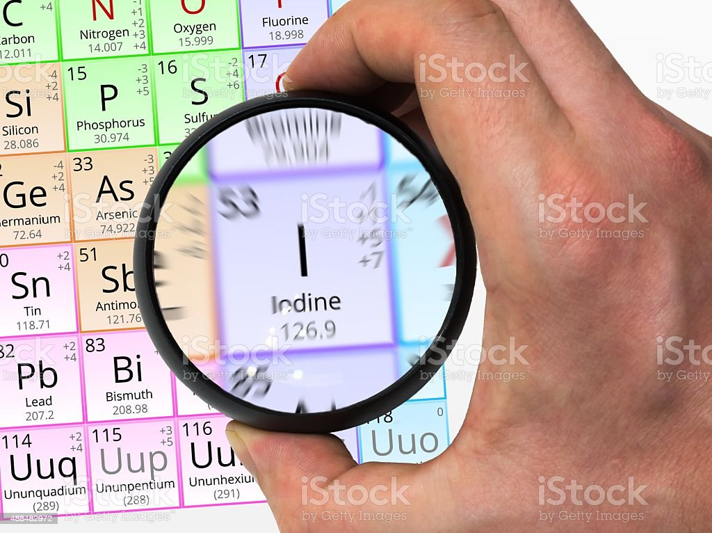 Iodine Symbol Element Of The Periodic Table Zoomed With Mag Stock