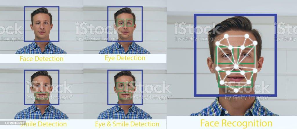 apprentissage machine Ito avec l'homme et la reconnaissance d'objets qui utilisent l'intelligence artificielle aux mesurages, concept analytique et identique, il invente le classement, estimation, prévision, base de données - Photo