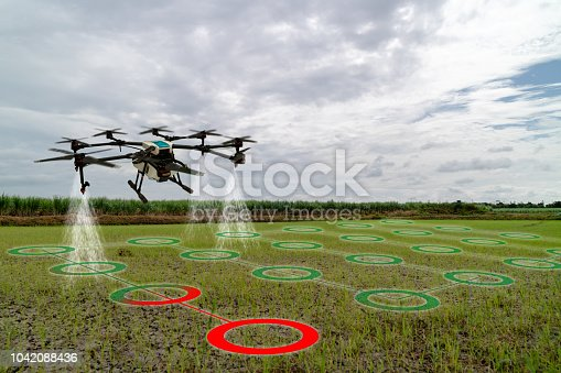 898449496 istock photo iot smart agriculture industry 4.0 concept, drone (in precision farm) use for spray a water, fertilizer or chemical to the field, farm for growth a yields,crops, use for control, kill the bug or weed 1042088436