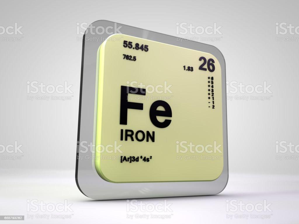 Fotografa de render 3d de fe elemento qumico tabla peridica de render 3d de fe elemento qumico tabla peridica de hierro foto de stock libre urtaz Image collections