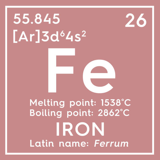Royalty Free Symbol For The Chemical Element Iron Pictures Images