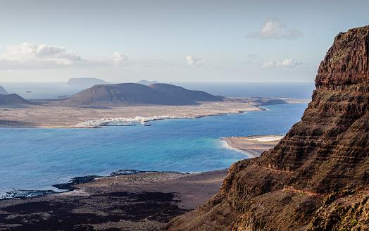 Isla de la Graciosa from the Risco de Famara.