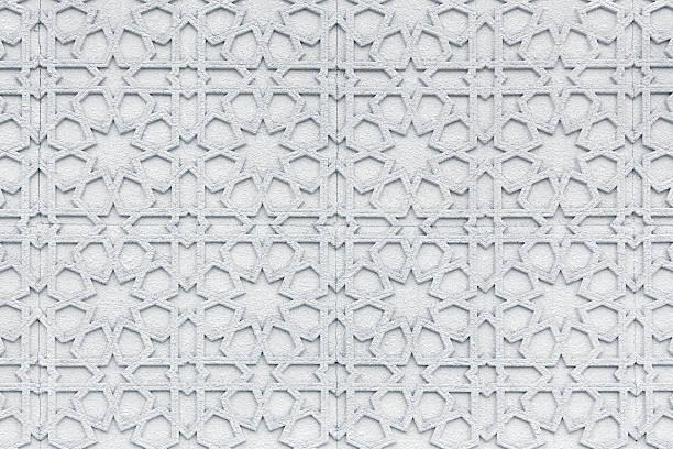 Islamic wall pattern picture id462631533?b=1&k=6&m=462631533&s=612x612&w=0&h=9t4anirlvasy3lzfj vtggw  i20t4vp5wvaxvhbbgm=