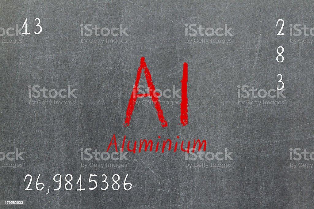 Isolated blackboard with periodic table, Aluminium royalty-free stock photo
