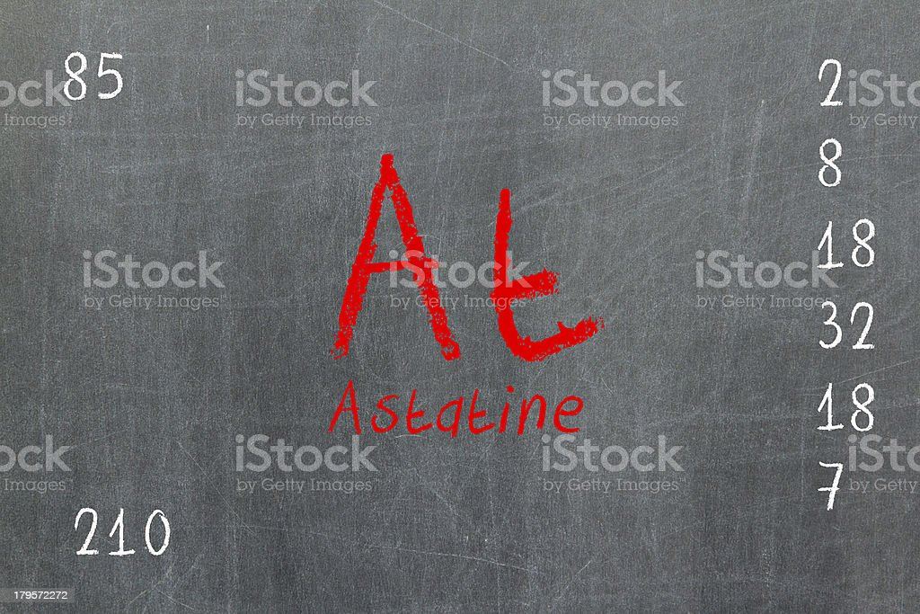 Isolated blackboard with periodic table, Astatine royalty-free stock photo