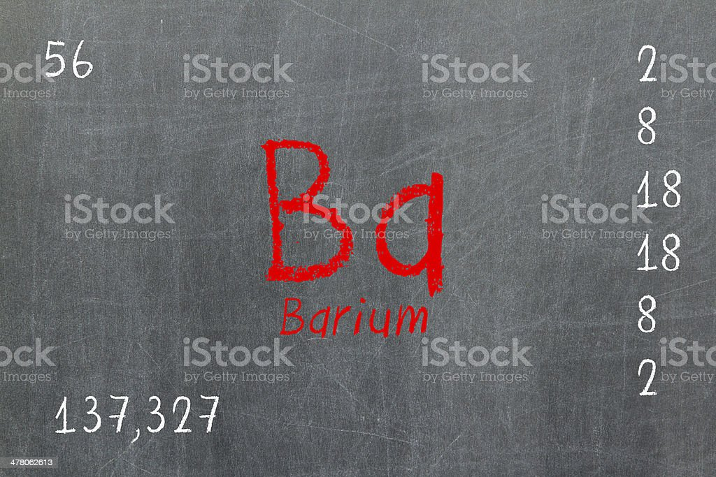 Isolated blackboard with periodic table, Barium royalty-free stock photo