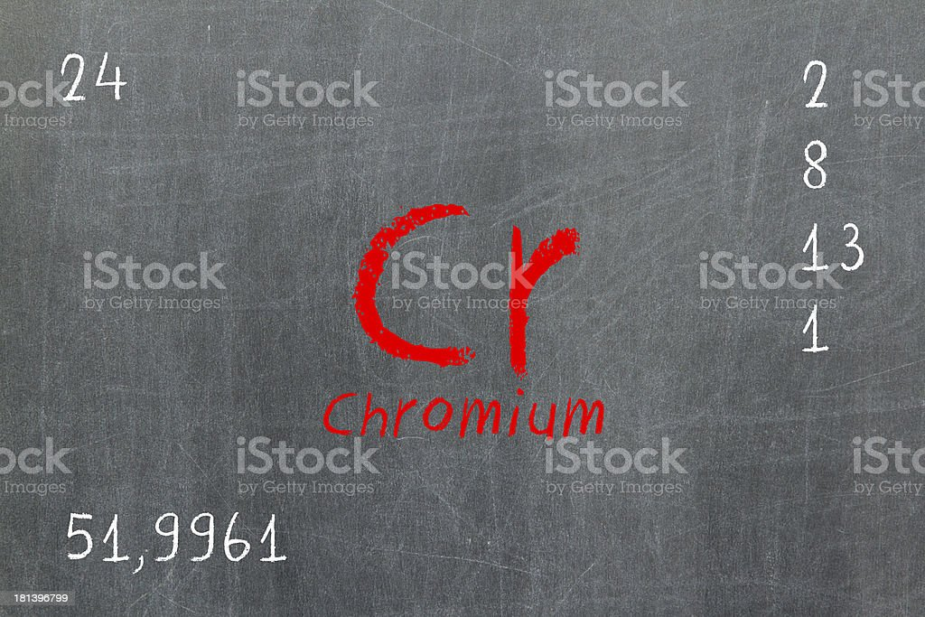 Isolated blackboard with periodic table, Chromium royalty-free stock photo