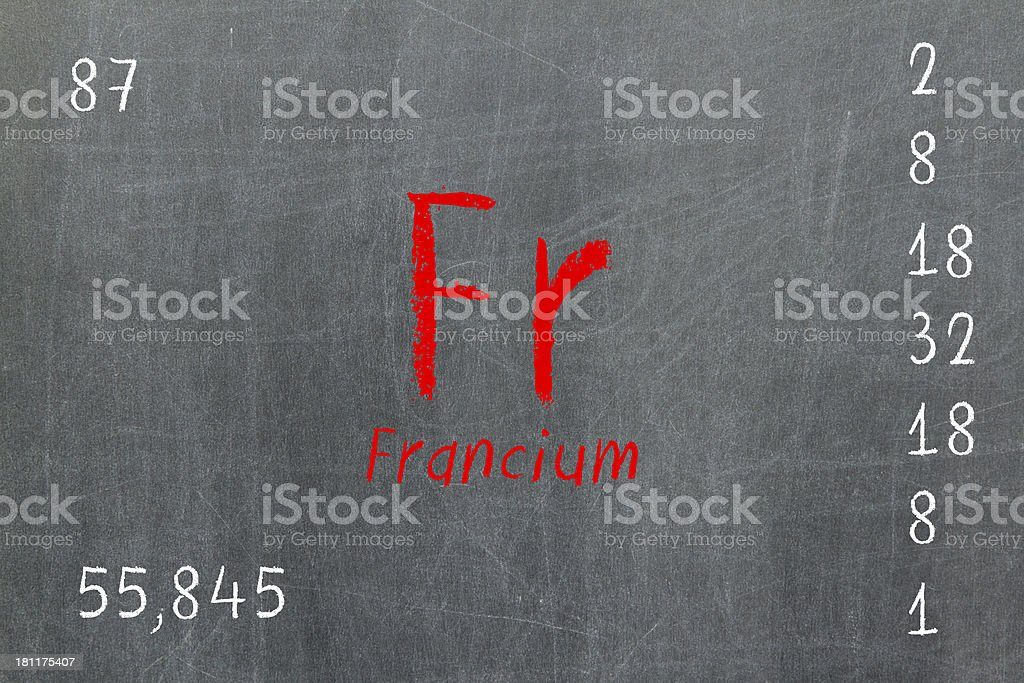Isolated blackboard with periodic table, Francium royalty-free stock photo