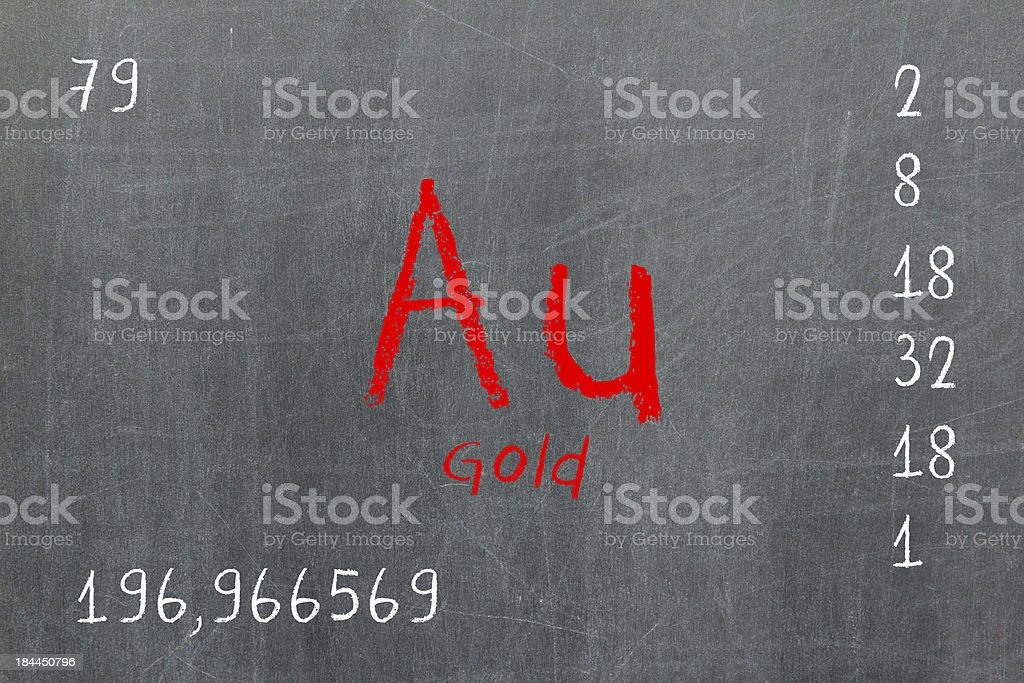 Isolated blackboard with periodic table, Gold royalty-free stock photo