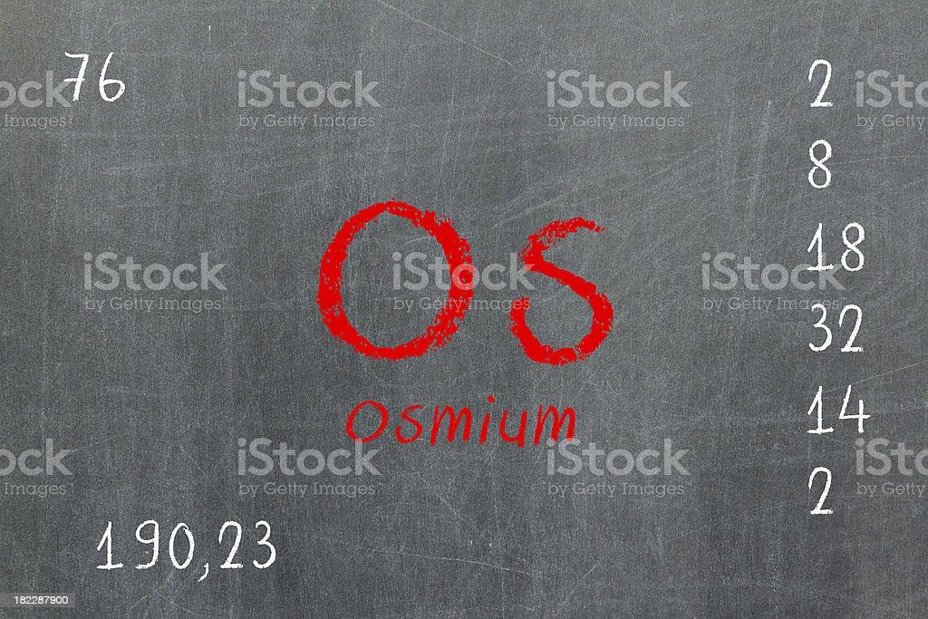 Isolated blackboard with periodic table, Osmium royalty-free stock photo