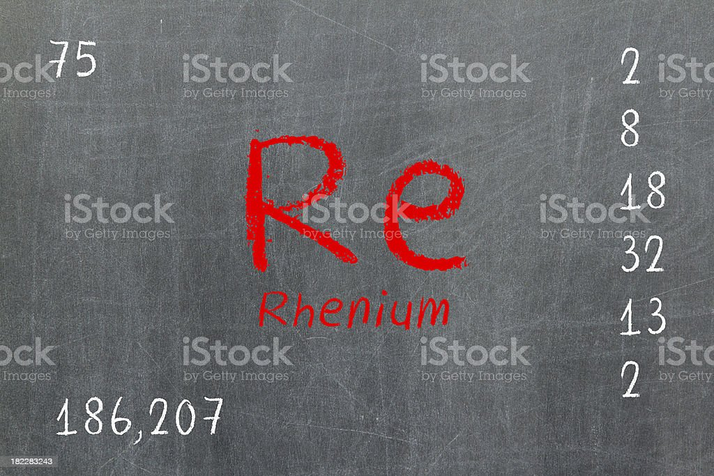 Isolated blackboard with periodic table, Rhenium royalty-free stock photo