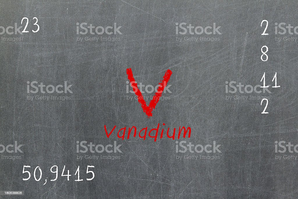 Isolated blackboard with periodic table, Vanadium royalty-free stock photo