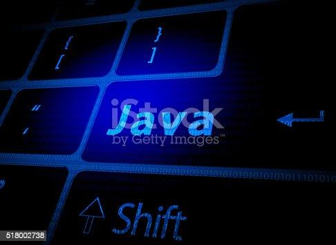 Java button on computer keyboard