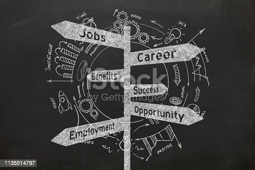 1140385944 istock photo Job career direction sign education learn 1135514797