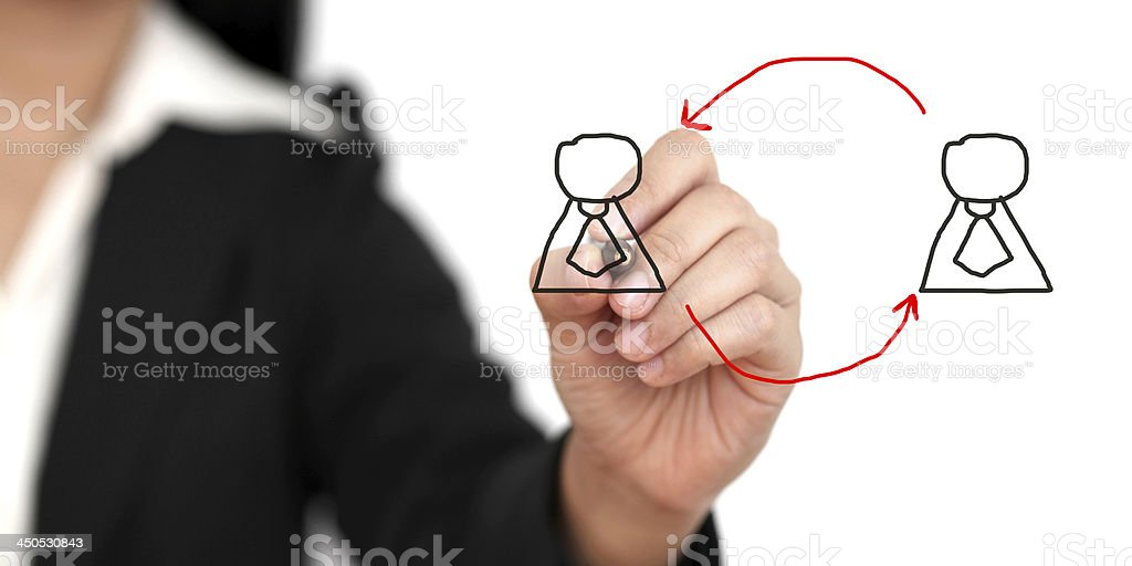 Job Rotation stock photo