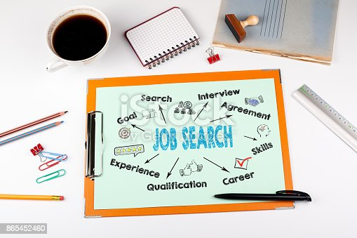 istock Job Search Concept, keywords and icons. Office desk with stationery 865452460