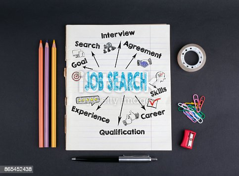 istock Job Search concept. On a black background copybook, pencils, pen, adhesive tape and paper clips 865452438