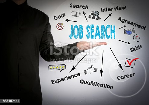 istock Job Search concept. Successful businessman at the light background 865452444