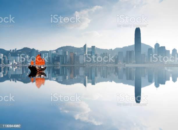 Photo of Junk boat crossing Hong Kong harbor