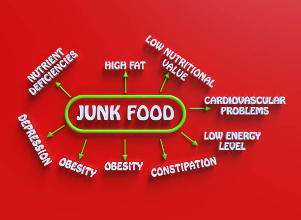 junk food - deficient stock pictures, royalty-free photos & images