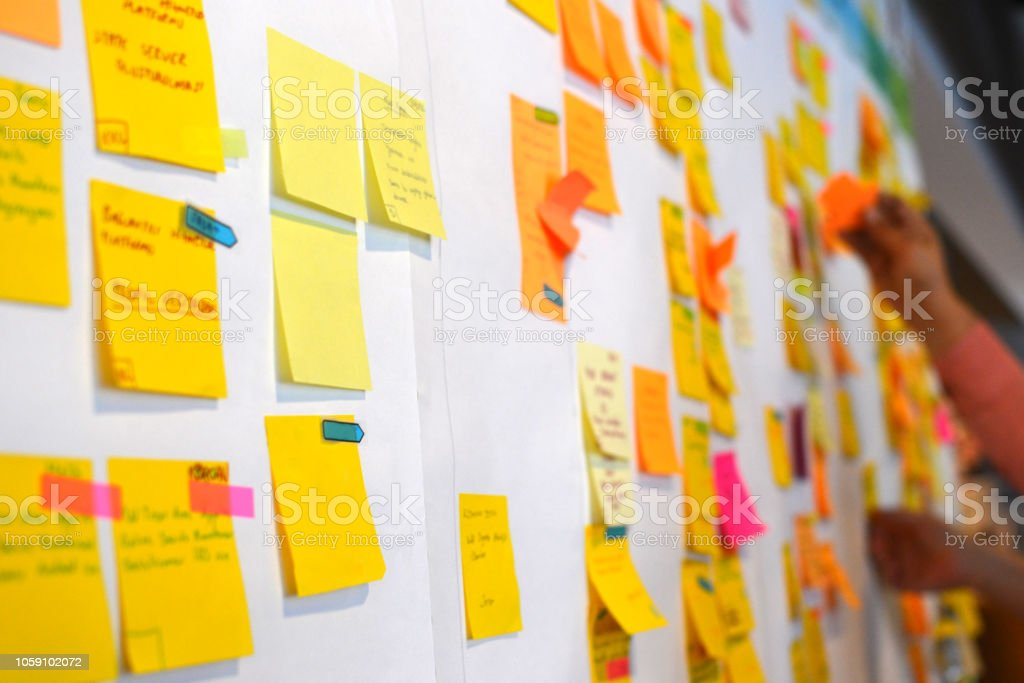 Kanban Board, is one of the prerequisites of agile working methodology. stock photo