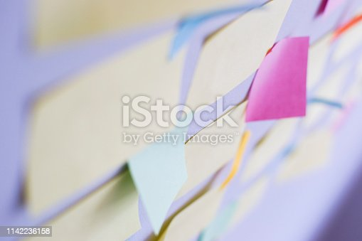 istock Kanban Board with different colored sticky note papers 1142236158