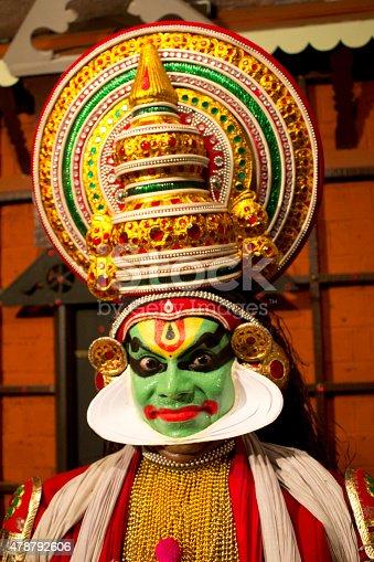 Shot in Kerala India