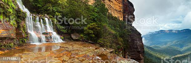 Photo of Katoomba Falls in the Blue Mountains, New South Wales, Australia