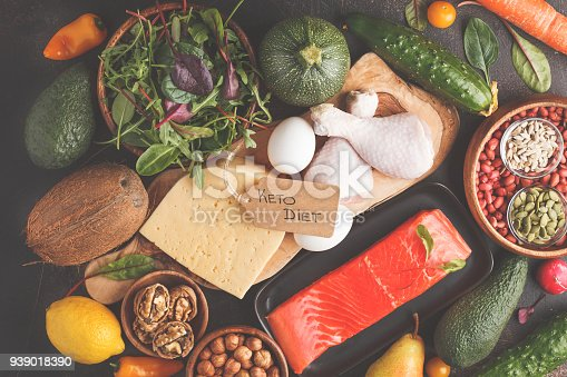 939018232 istock photo Keto (ketogenic) diet concept. Balanced low-carb food background. High protein food. Vegetables, fish, meat, cheese, nuts on a dark background. 939018390