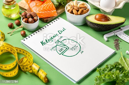 1129572695 istock photo Keto diet concept - salmon, avocado, eggs, nuts and seeds 1129572784