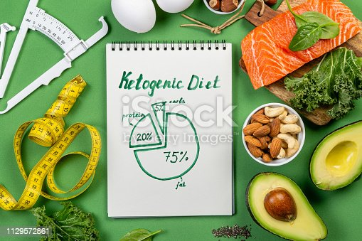 1129572695 istock photo Keto diet concept - salmon, avocado, eggs, nuts and seeds 1129572861
