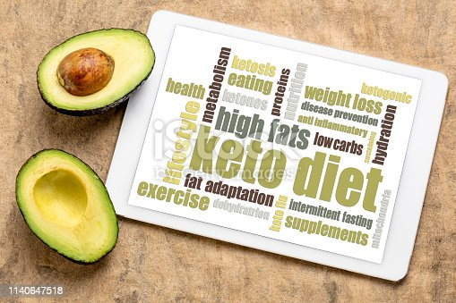 keto diet word cloud  on digital tablet with a cut avocado against bark paper