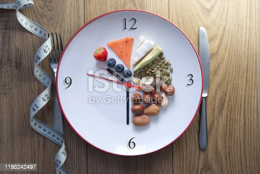 Clock plate of keto foods with 70% fat, 20%  protein and 10 % carbs