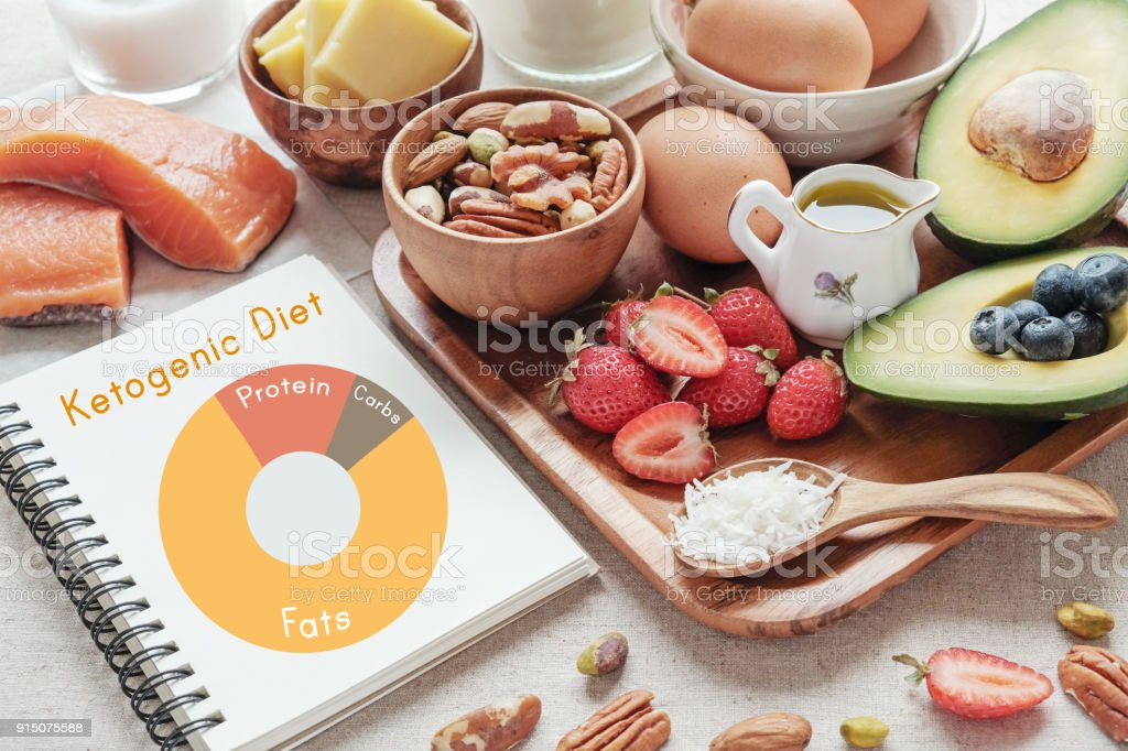 Keto, ketogenic diet, low carb, high good fat ,  healthy food stock photo